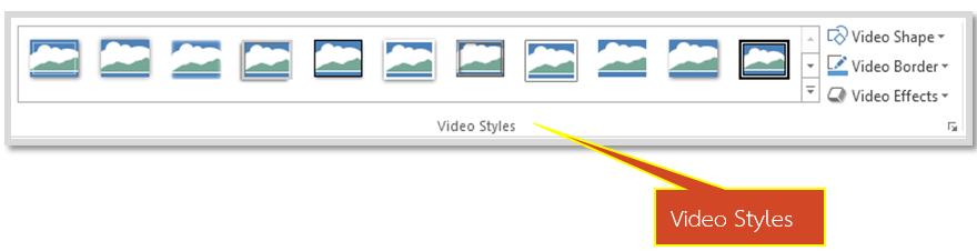 ตกแต่ง PowerPoint ให้โดดเด่นด้วย Styles